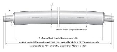 Breitstreckwalze Baureihe A